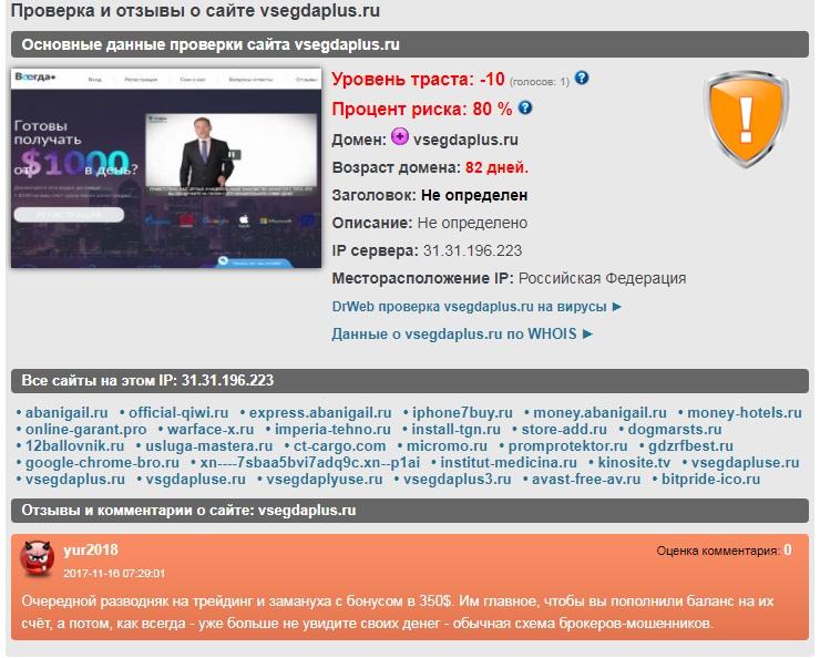 Доверие к сайту vsegdaplus .ru проекта Всегда Плюс
